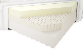COLUNEX Xenuloc Sensations VL Touch Mattress